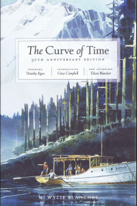 Cap Curve of time