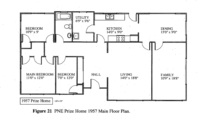 Awesome The prize home at square feet was one and a half times the size of a normal house It was a single storey boxy early Ranch style house
